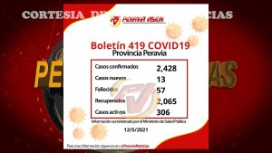 https://peraviavision.tv/wp-content/uploads/2021/05/boletin-2-300x169.jpg